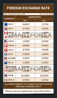 P02NPBRO Foreign Exchange Rate Board 32bf1bcc5214dd037c07495fad624f2d