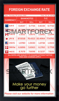 SMARTFOREX® portrait is available in 4-column