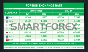 l04npgre foreign exchange rate board 00ca9299aaeab99a05e72f21246c64ad