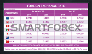 l04nppur foreign exchange rate board 2b97b8e8193489f93e4dd8b236759a7b