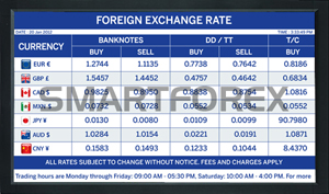 l05npblu foreign exchange rate board 139e02204a3b259478ad67986c6b8170