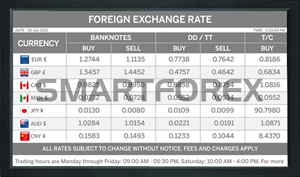 l05npgra foreign exchange rate board e1869831d2d52df03a958e03adfa98e4