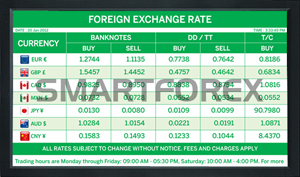 l05npgre foreign exchange rate board 3179ed1d9f68acd6800dc09b921ddd1b