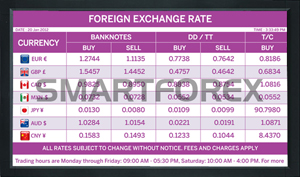 l05nppur foreign exchange rate board 52510dff1aa20228916658b1dfaf2040
