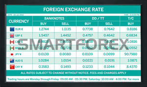 l05nptos foreign exchange rate board 996200f93e38a701e077135d4d984cd0