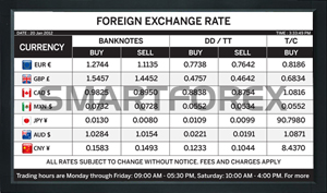 l05npwhi foreign exchange rate board 080cd98567afb57f4cf4d78081c6cab4