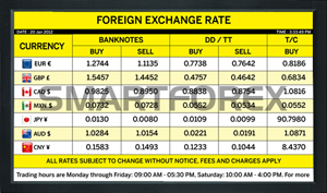 l05npyel foreign exchange rate board eb9688555bfa41c652f2f915e084e887