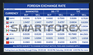 l06npblu foreign exchange rate board 50d168fc46563e840c19f3f97e8d0eb5