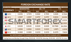 l06npbro foreign exchange rate board f8daf5fc1bb953ed84d4c1f224bea13e