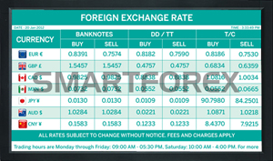 l06nptos foreign exchange rate board 29e6c23a47b22cc421db2ddd564f2397