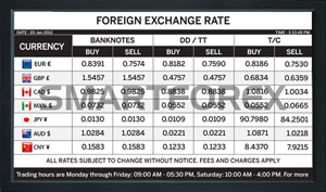 l06npwhi foreign exchange rate board 68bd2690e797c83a3b70617126e86717