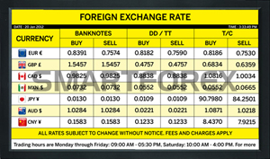 l06npyel foreign exchange rate board dbad52ae4a904e3d7e438f3698e06f71