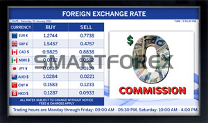 ml02npblu foreign exchange rate board 394f27e505b79d342c647a2f43d599af