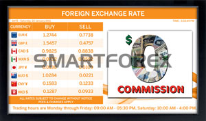 ml02npora foreign exchange rate board 3c78b7998720cfeaad1b8596a4f21cc6